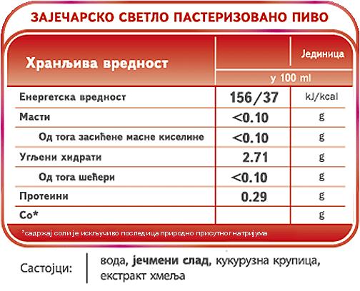 Nutritivne-tablice-01-m